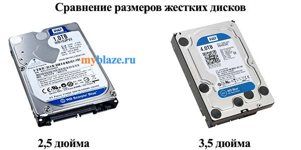 2,5 и 3,5 дюйма hdd